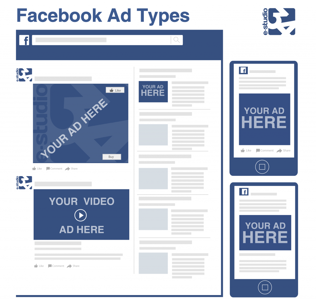 Facebook Ad Types - eStudio34