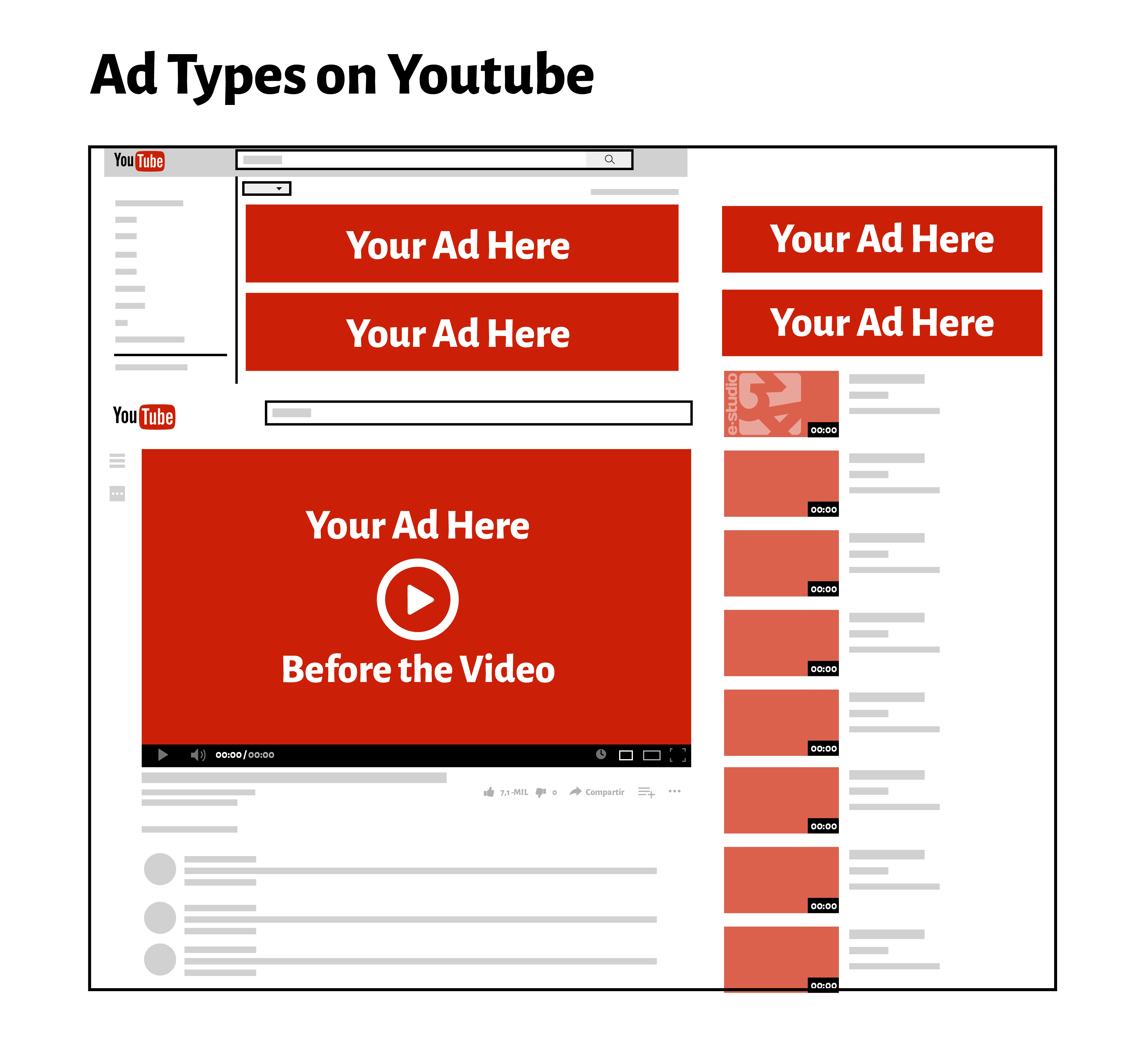 Advertising Campaigns and Video Ads in YouTube with eStudio34
