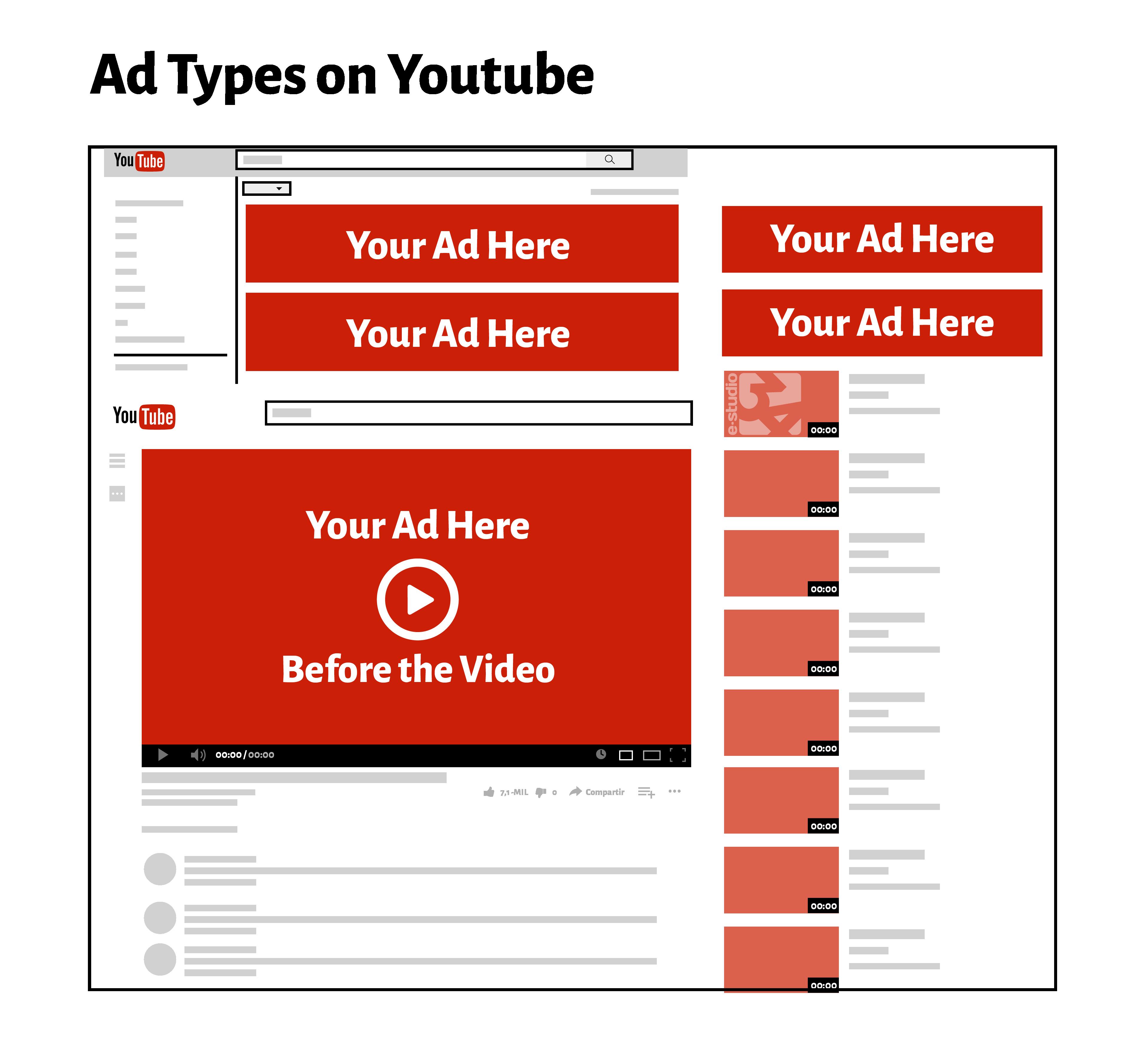 Hasil gambar untuk youtube ads