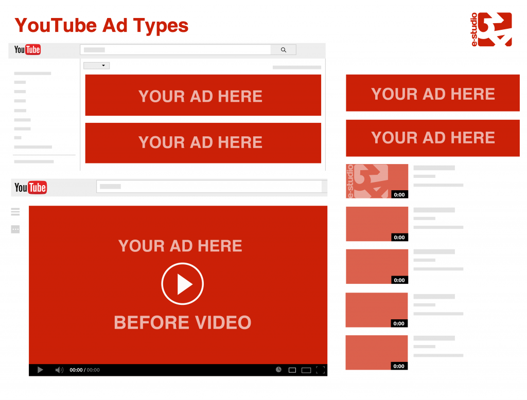 Youtube Ad Types - eStudio34