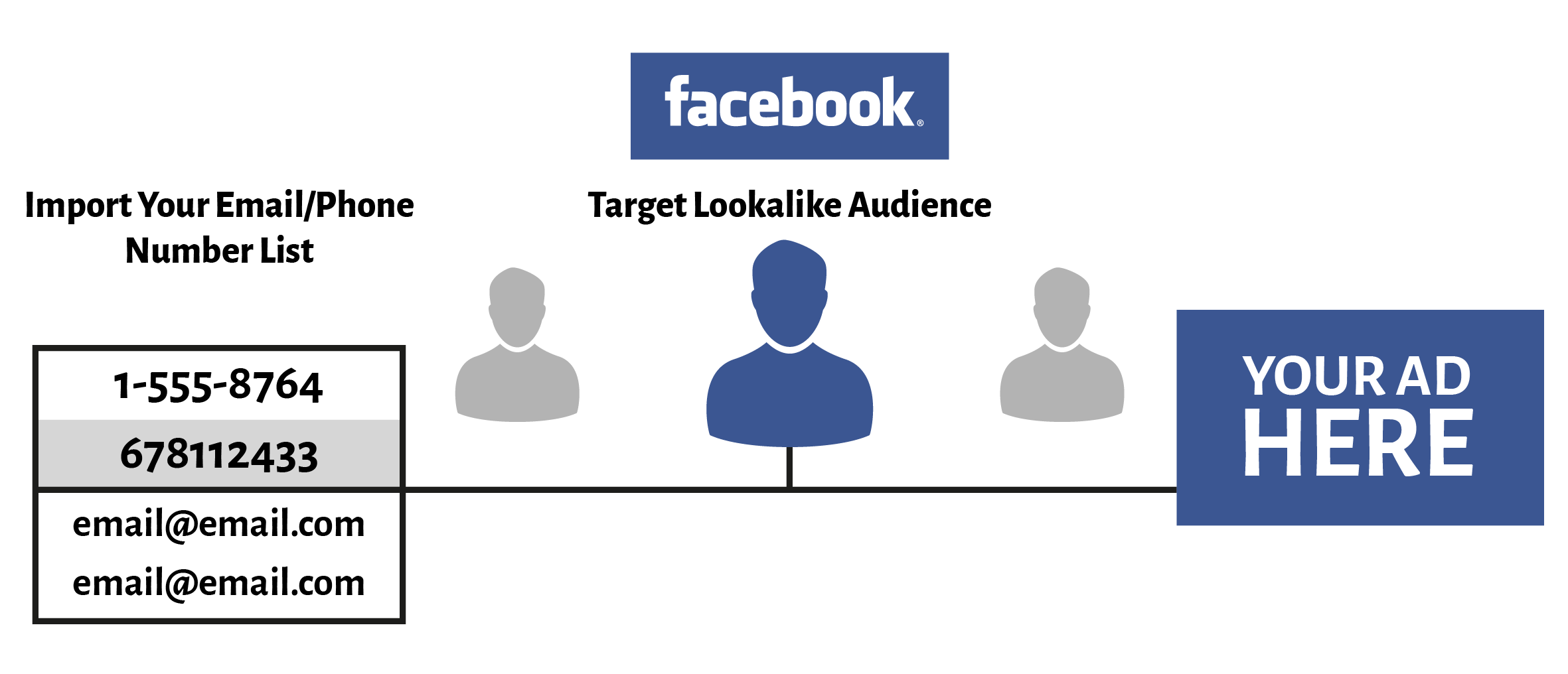 Facebook lookalike audience eStudio34