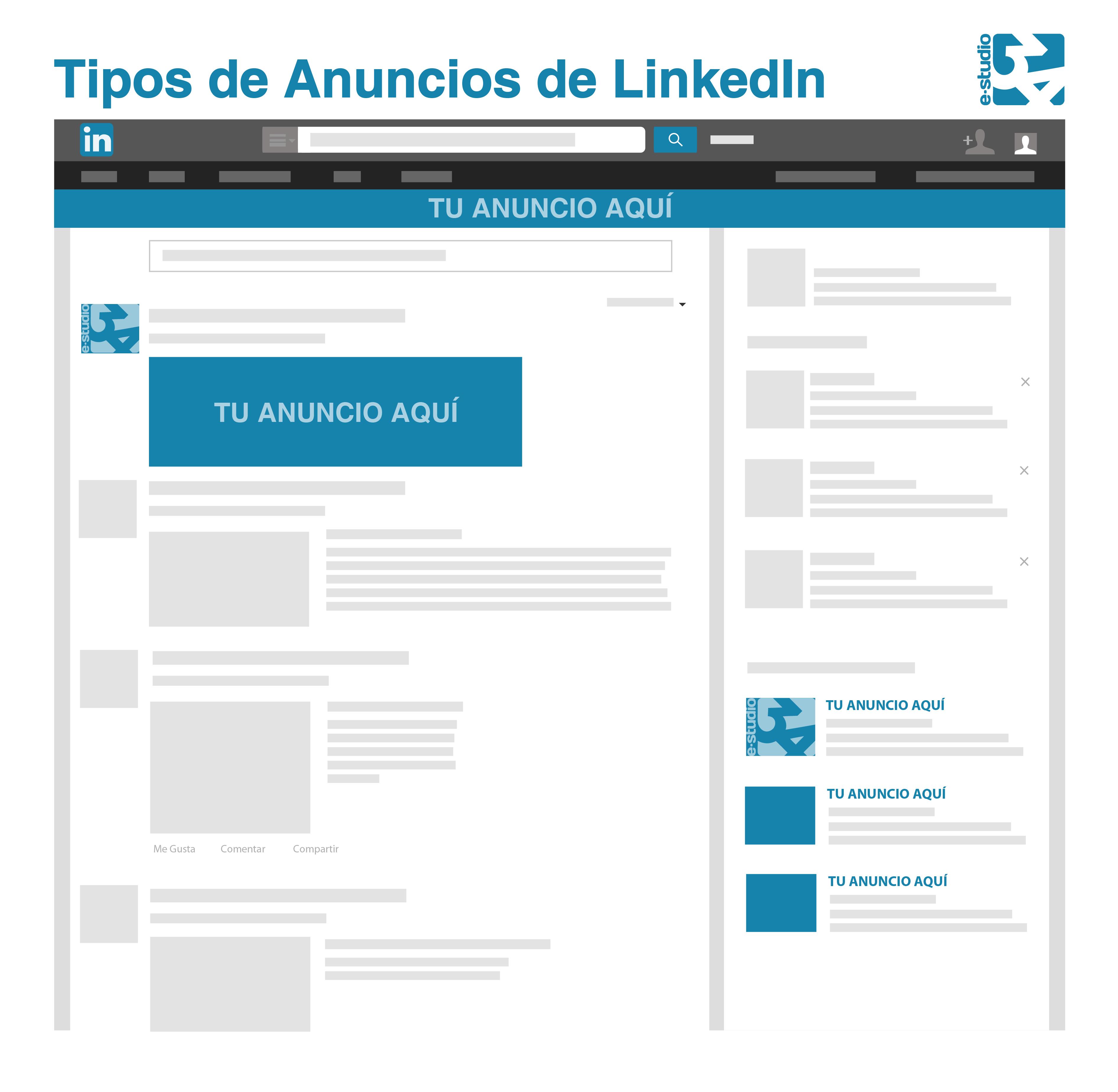 Tipo de anuncios Linkedin Ads eStudio34