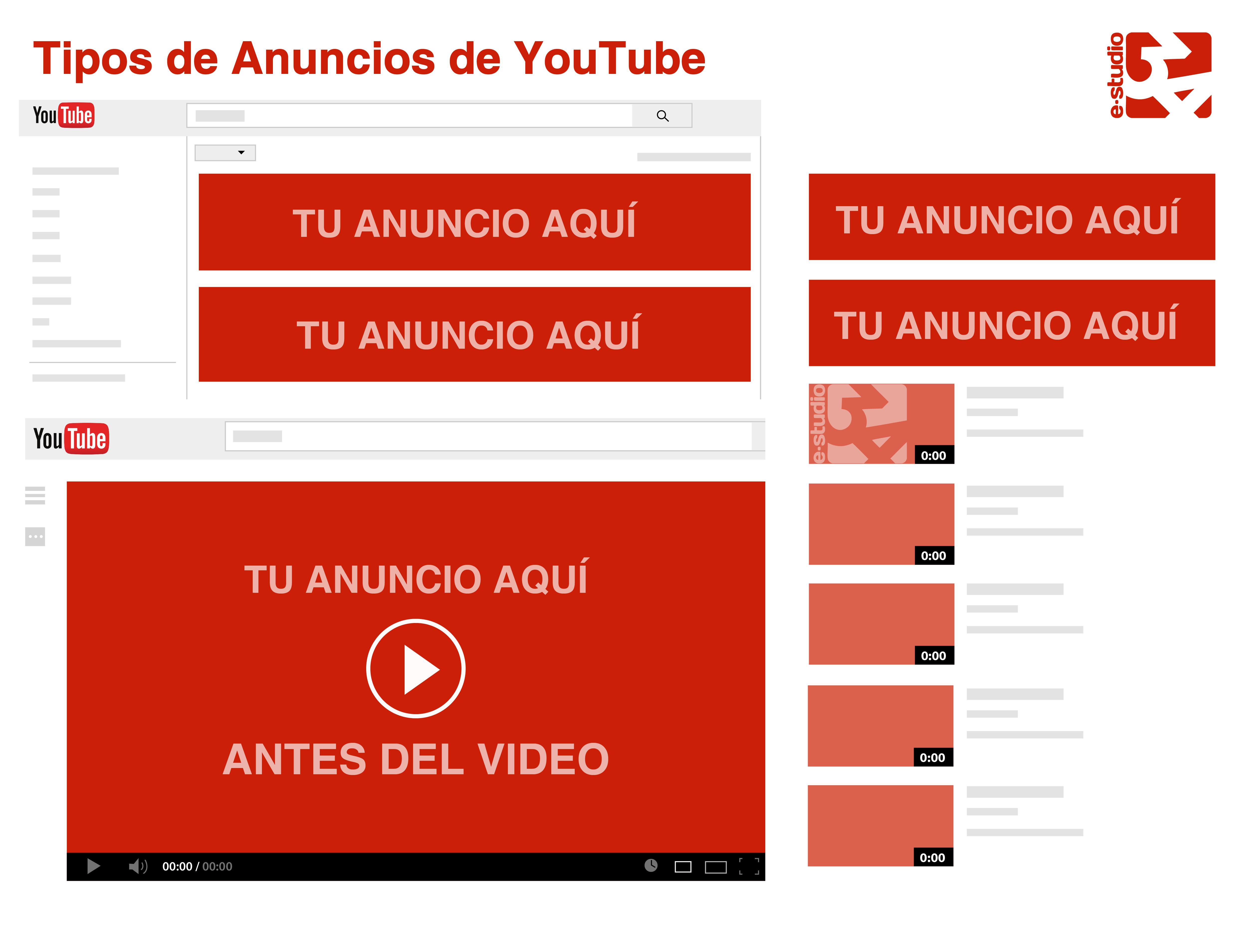 Tipos de Youtube Ads eStudio34
