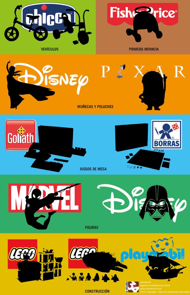 marcas_juguetes_online_2015