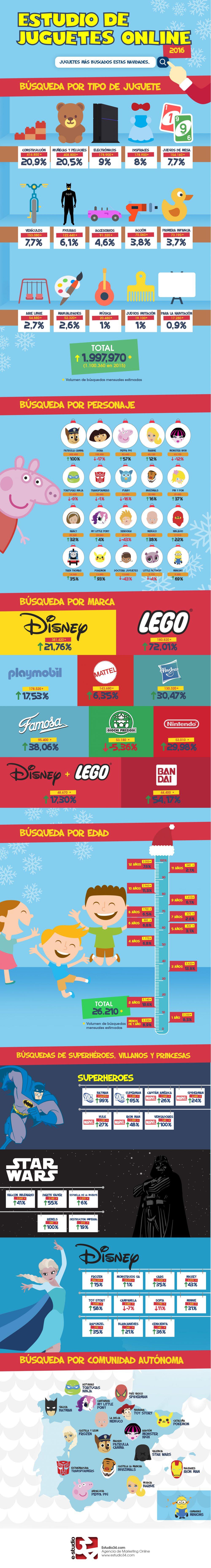 lista juguetes 2016 infografia