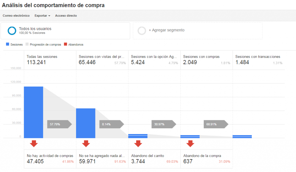 listas de remarketing 01