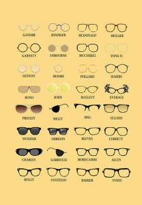 Infografía Estilos Gafas Famosos
