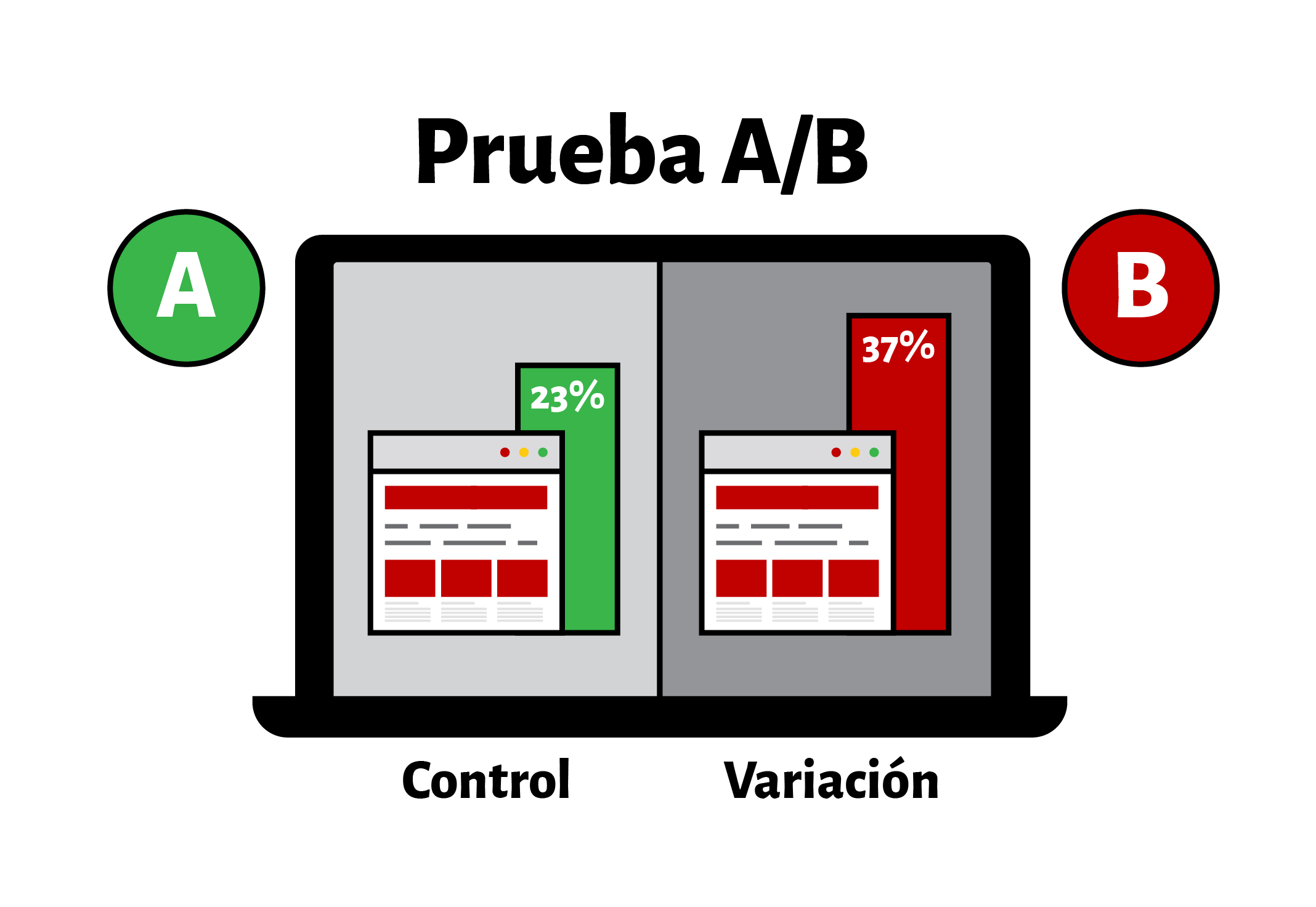 A-B-testing eStudio34